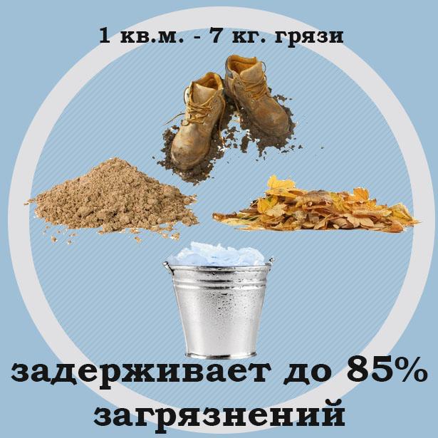 gryazezashchitnyye-kovry-vpityvaniye-2